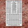 TABLEAU DE DONNÉE POUR WOD & TRAINING CROSSFIT WEIGHTLIFTING CLUB